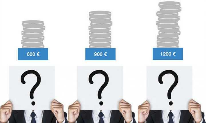 Costo adquisición de clientes