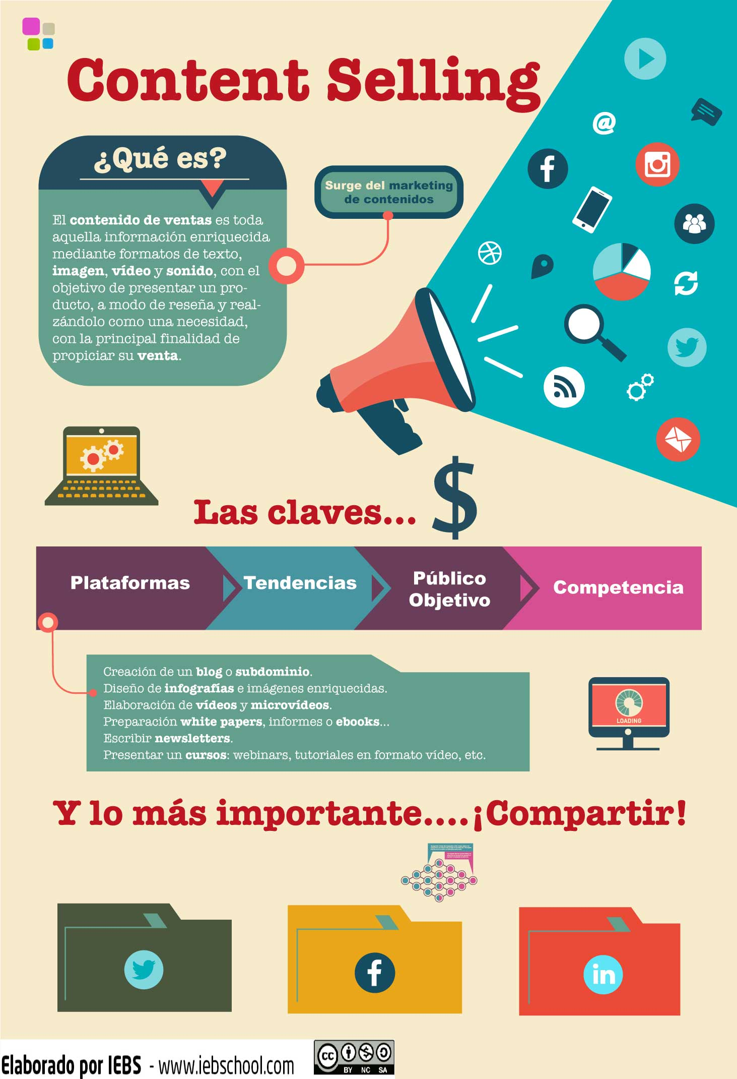 Infografia-Content-Selling