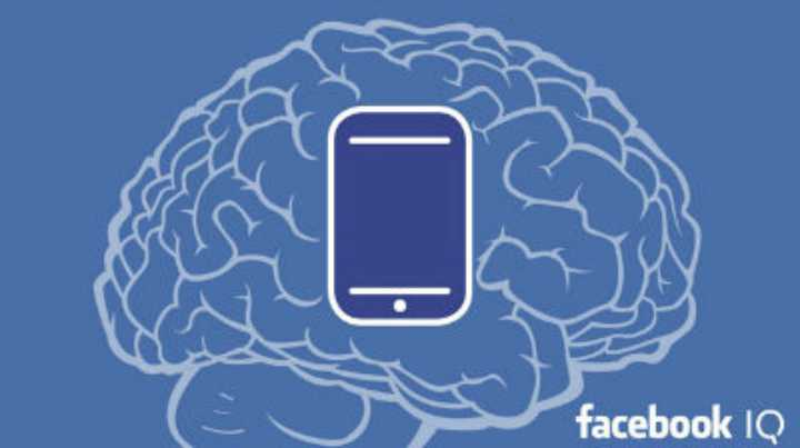 facebook-iq