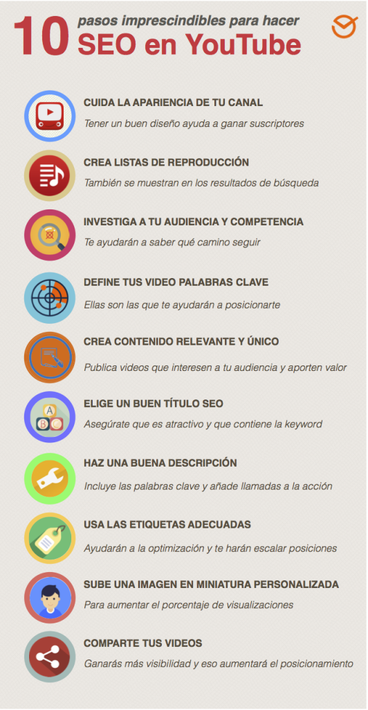 infografia-seo-videos-en-youtube