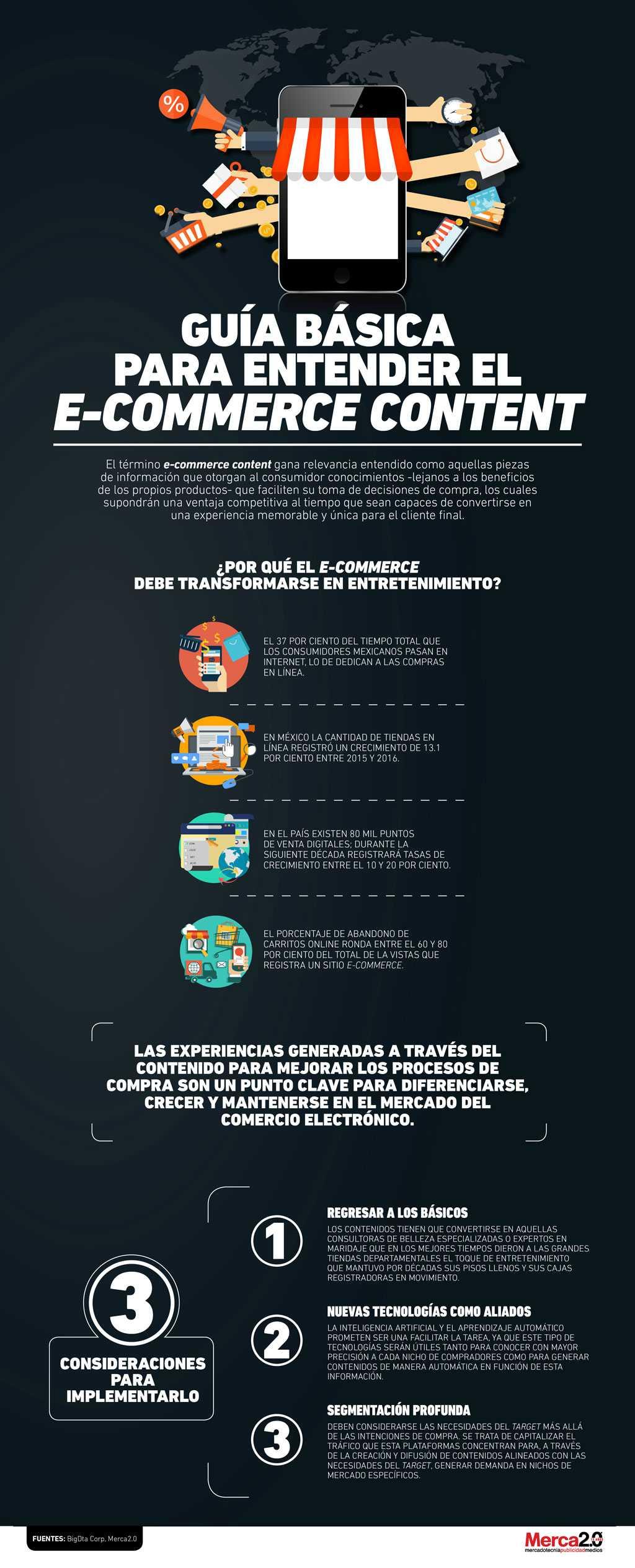 infografia_ecommerce_content