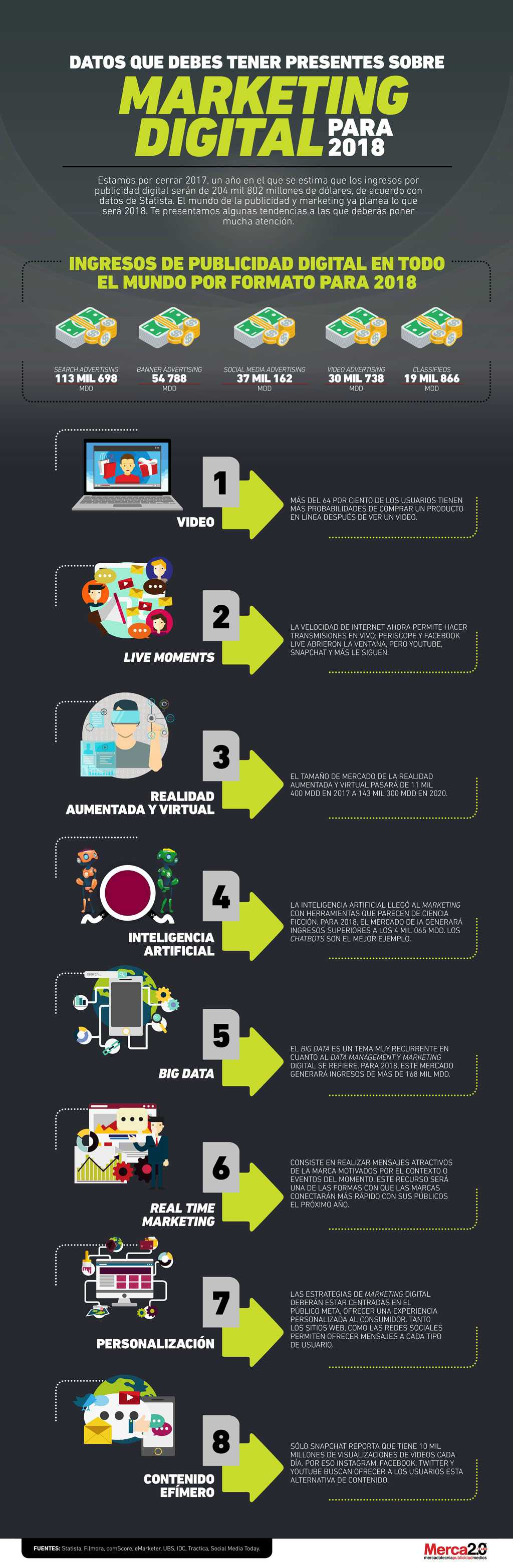 infografia_marketing_digital_2018