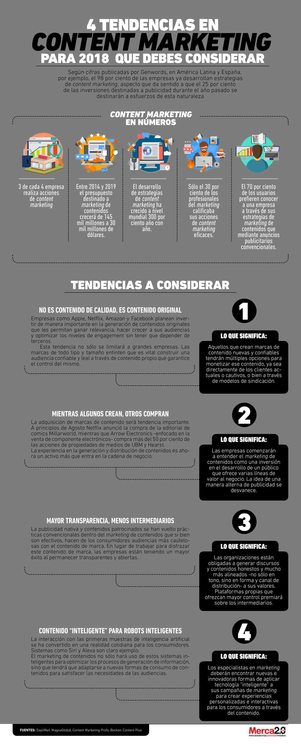 infografia_tendencias_en_content_marketing