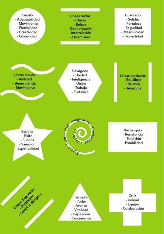 significado-formas-y-lineas-infografia