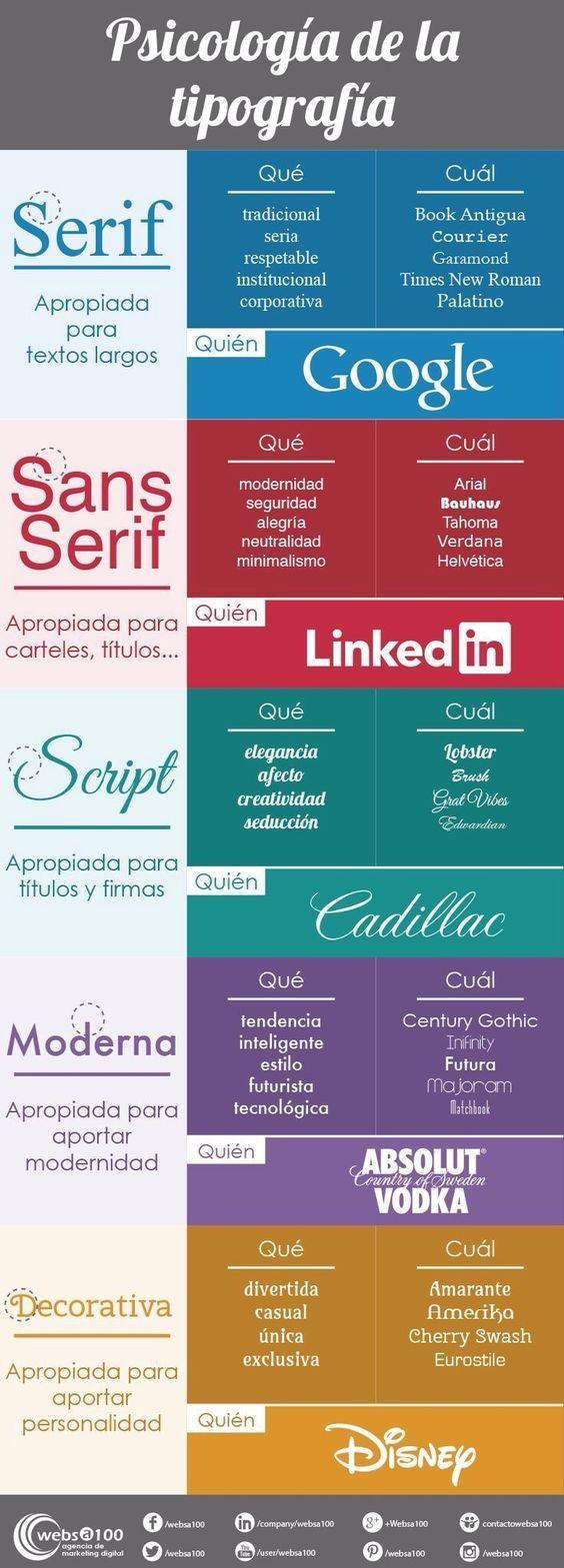 psicologia-de-la-tipografia-infografia