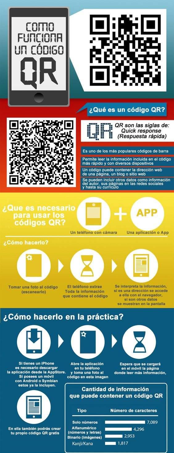 codigo-qr-infografia