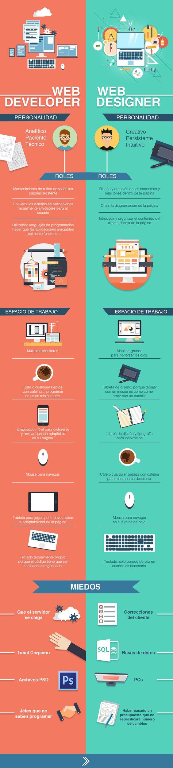 diferencias-desarrollador-y-disenador-web-infografia