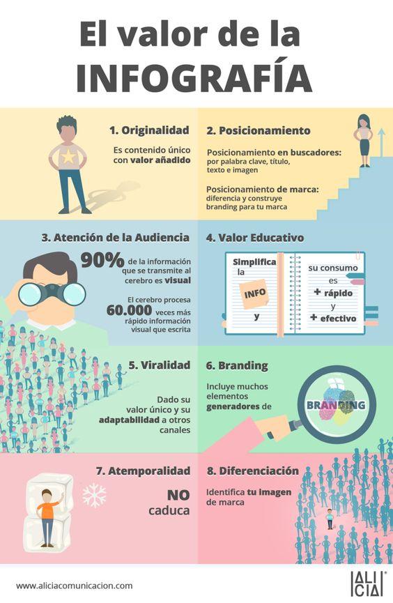 valor-de-las-infografias-infografia