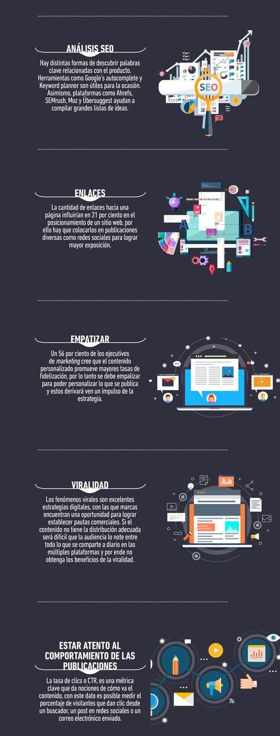 fundamentos-content-marketing-infografia