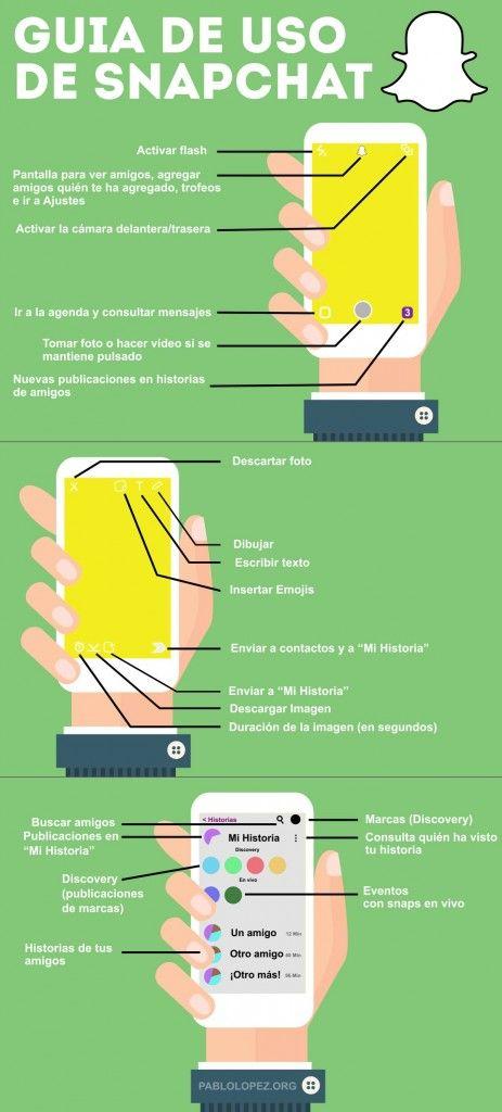 guia-basica-snapchat-infografia