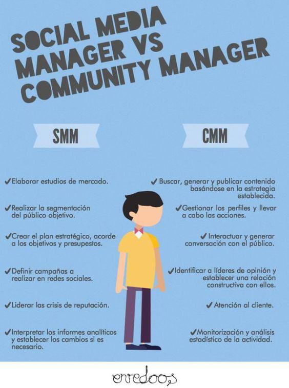 diferencias-social-media-mannager-y-community-manager-infografia
