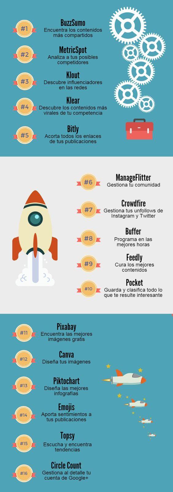 herramientas-gestionar-redes-sociales-infografia