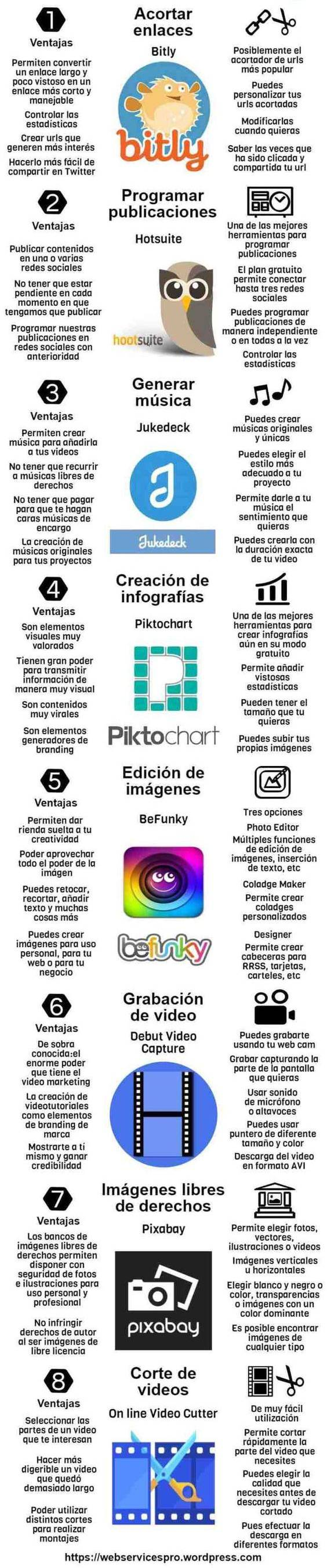 herramientas-online-marketing-digital-infografia