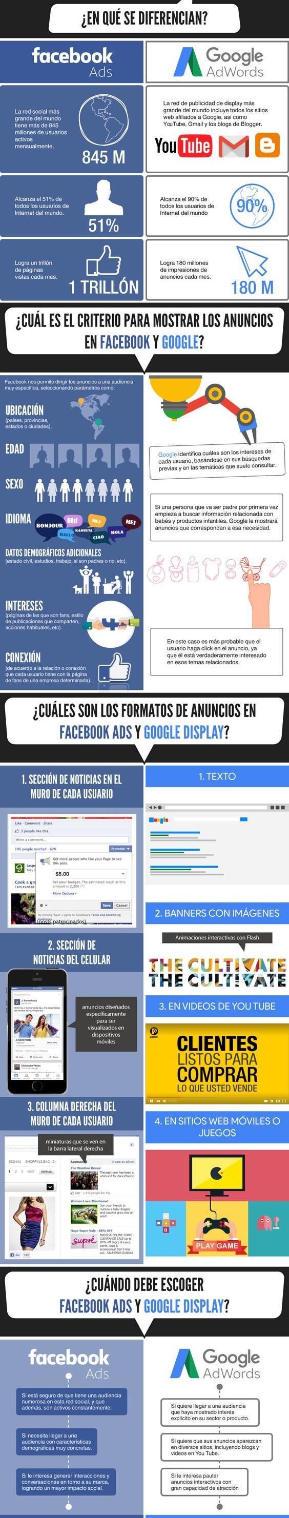 facebook-ads-vs-google-adwords-infografia