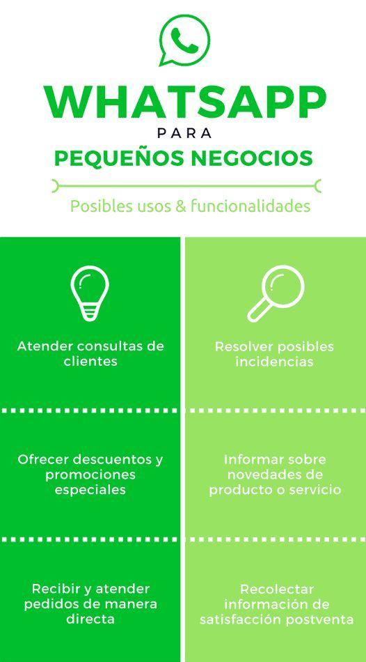 usos-whatsapp-pequenos-negocios-infografia