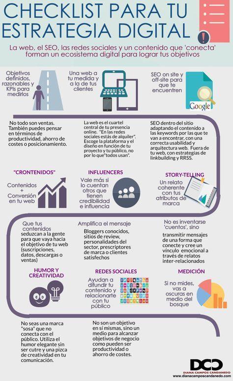 checklist-estrategia-digital-infografia