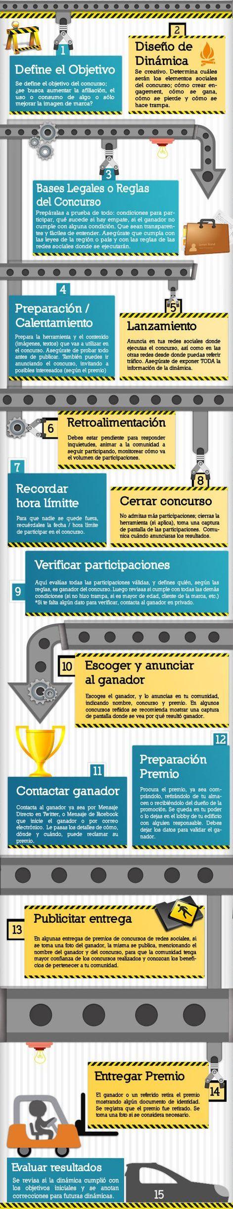 pasos-concurso-redes-sociales-infografia