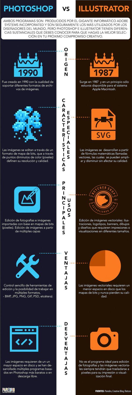 photoshop-vs-illustrator-infografia