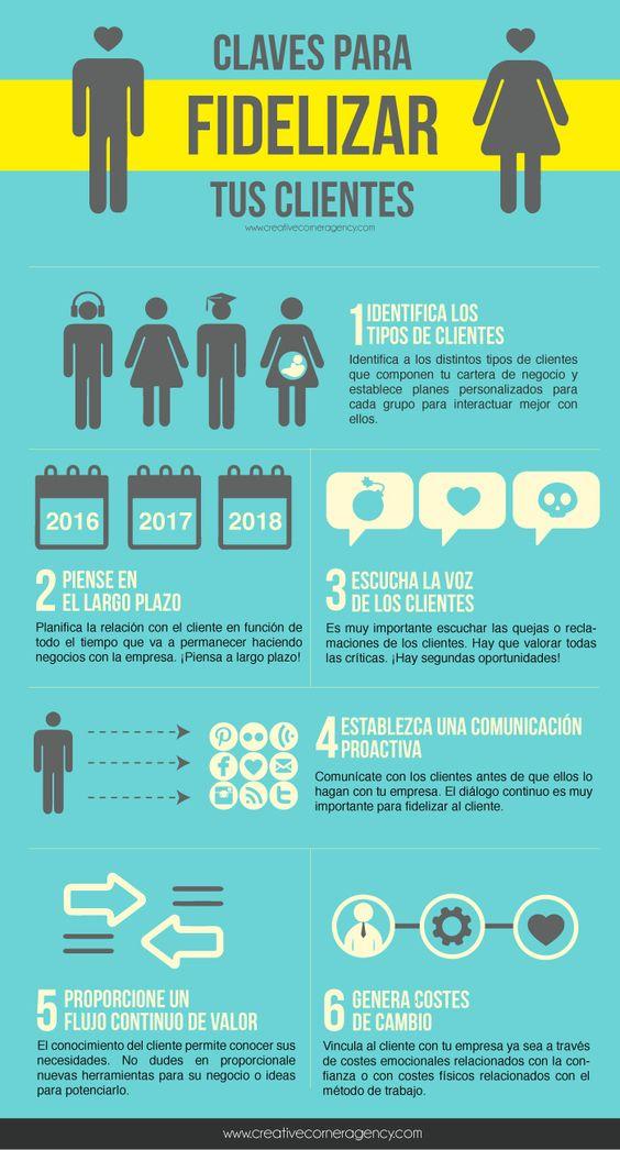 claves-fidelizar-clientes-infografia