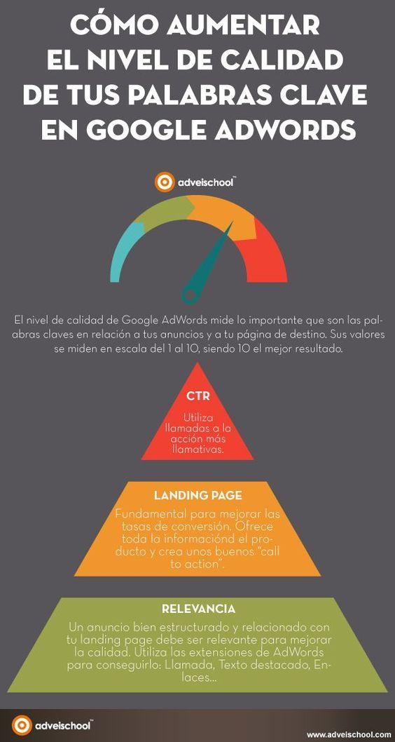 nivel-calidad-palabras-clave-google-adwords-infografia